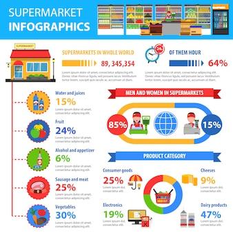 スーパーマーケットインフォグラフィックスセット