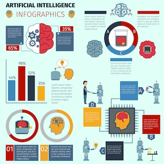 人工知能インフォグラフィックス
