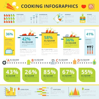 健康的な家庭料理のインフォメーションインフォメーションポスター