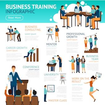 ビジネストレーニングのインフォグラフィックポスター