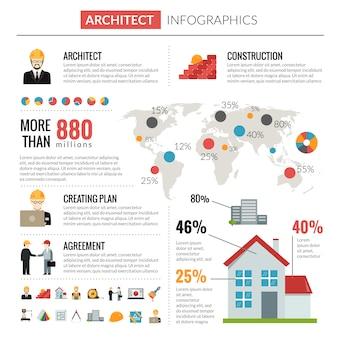 建築家のインフォグラフィックスセット