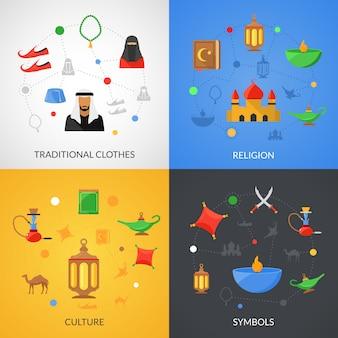 アラビア文化のセット
