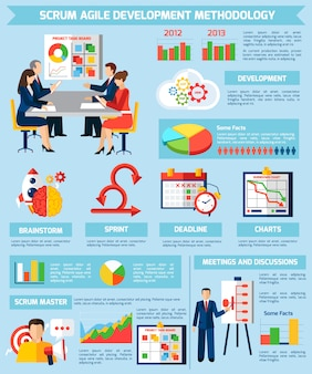 スクラムアジャイルプロジェクト開発インフォグラフィックポスター