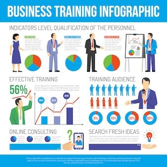 ビジネストレーニングおよびコンサルティングインフォグラフィックポスター