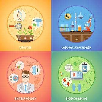バイオテクノロジーと遺伝学
