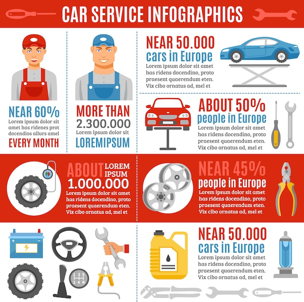 自動車修理サービスフラットインフォグラフィックバナー
