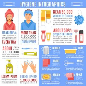 Личная гигиена инфографика плоский баннер