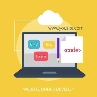 開発中のウェブサイト