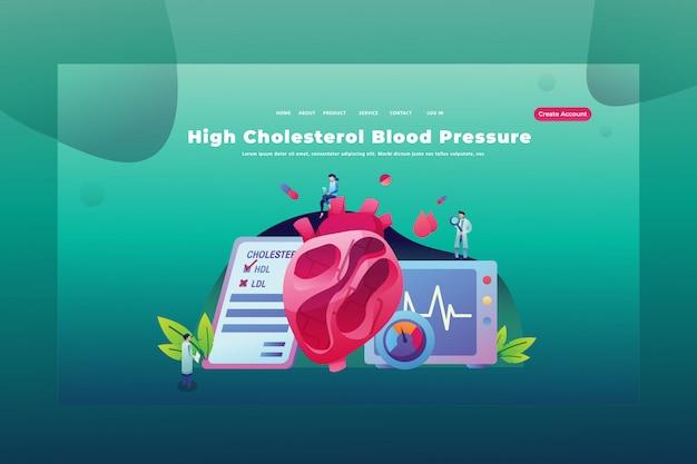 Крошечные люди высокого уровня холестерина кровяное давление медицинской и научной веб-страницы заголовок целевой страницы