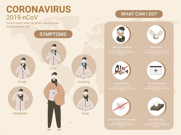 Человек, показывающий симптомы коронавируса с помощью советов по профилактике