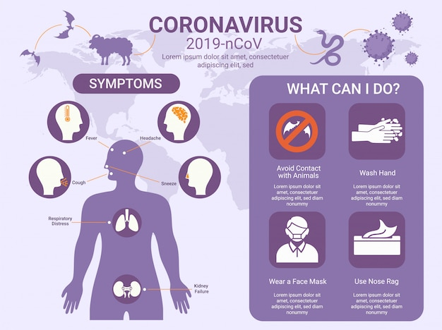 Силуэт человеческого тела с симптомами, советы по профилактике и избегать животных
