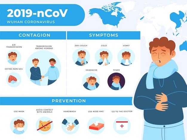 Уханьская концепция коронавируса с больным человеком с указанием симптомов, вируса опасности, информации о заражении и профилактике