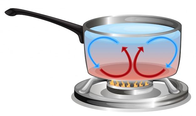白い背景に料理の鍋のイラスト