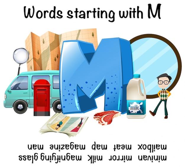 Слова, образованные