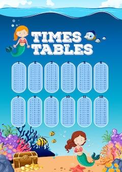 数学のタイムテーブル水中のシーン