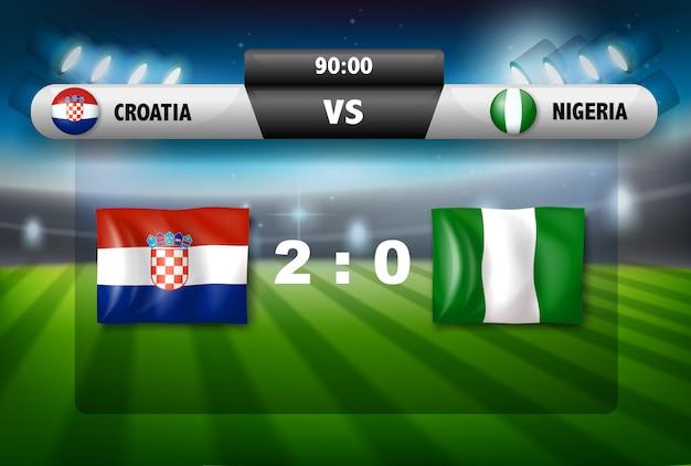 クロアチア対ナイジェリアサッカーゲーム