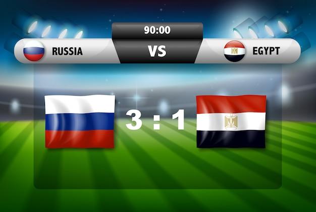 ロシア対エジプトスコアボード