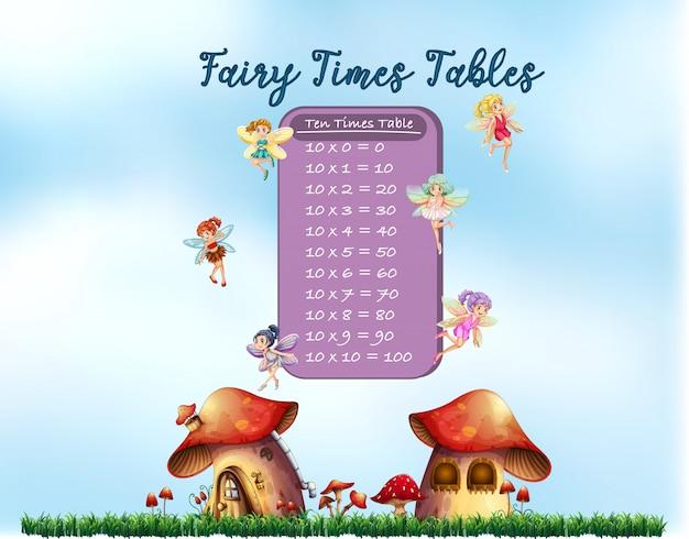 フェアリーテーマのタイムテーブル