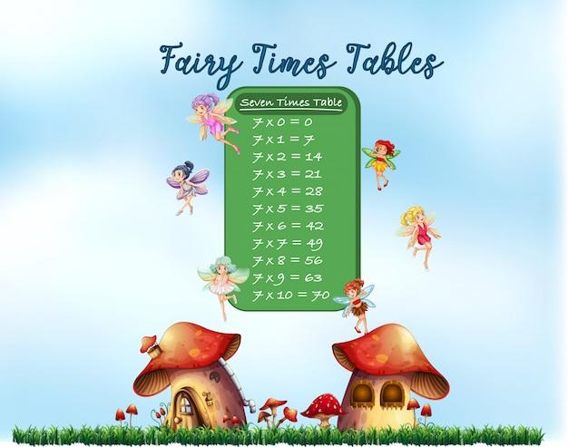 妖精の数学の時間表