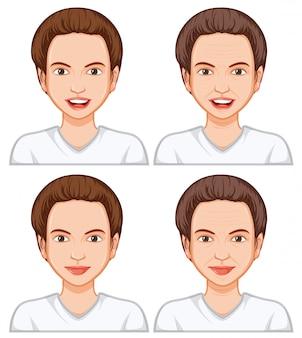 女性の表情老化