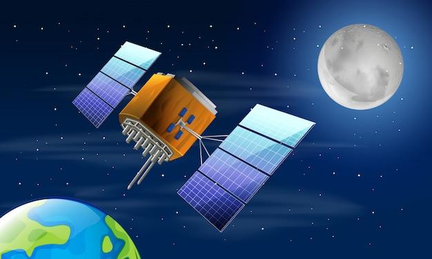 宇宙の衛星
