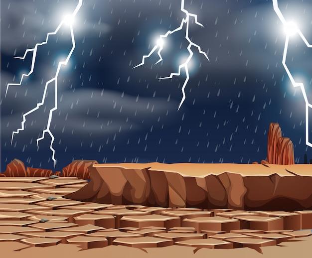 乾燥地での悪天候