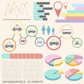 異なる輸送を示すチャート