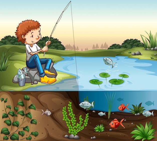 川で釣りをする少年