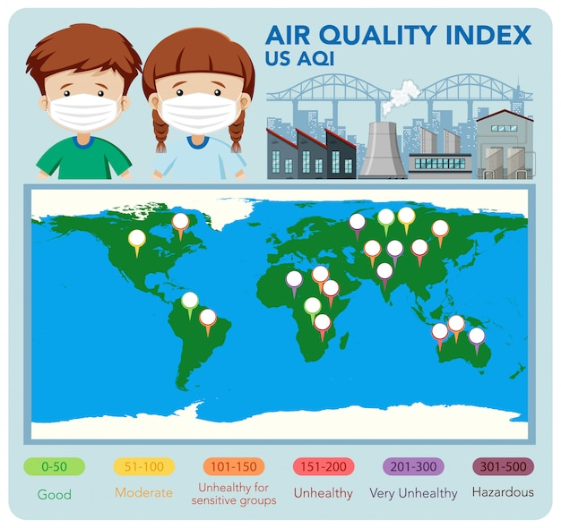 カラースケールの大気質指標を示す図