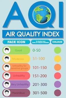 Диаграмма, показывающая индекс качества воздуха с цветными шкалами