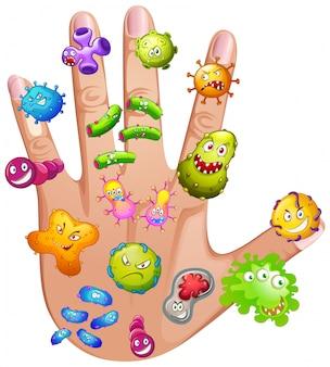 さまざまなウイルスでいっぱいの人間の手