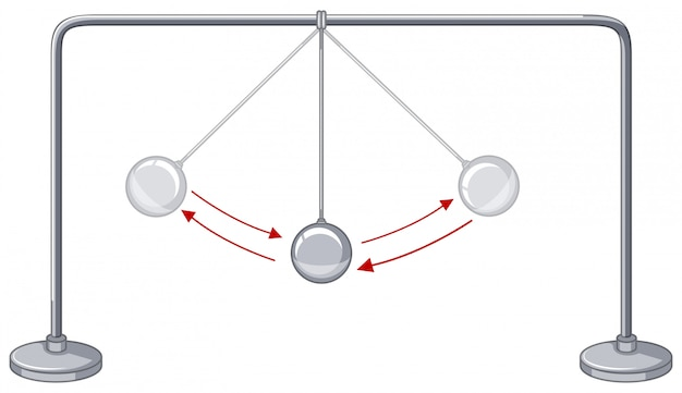 Гравитационные шарики, показывающие сохранение энергии