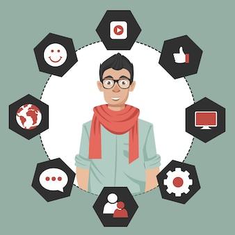 現在および将来の顧客とのやり取りを管理するためのシステム