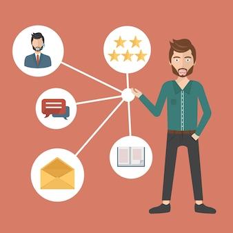 Представление управления взаимоотношениями с клиентами