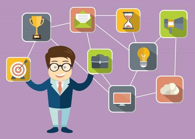 Система управления взаимодействием с текущими и будущими клиентами