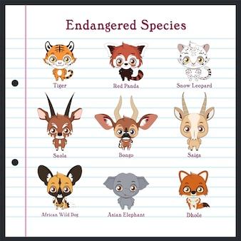 絶滅のおそれのある動物種の収集