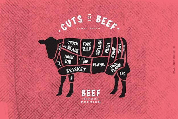 肉屋の手引き、牛肉のカット