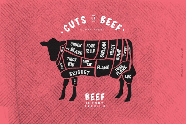 Руководство мясника, говяжий вырез