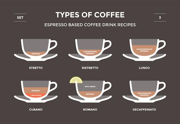 コーヒーの種類を設定します。