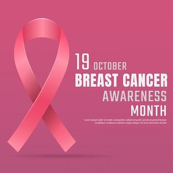 乳癌意識のベクトルの背景