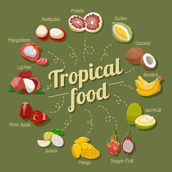 Тропические фрукты еда векторный набор коллекции
