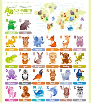 野生動物と子供のアルファベット
