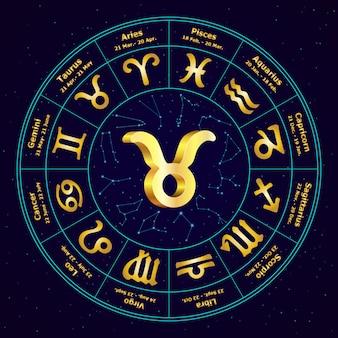 円の黄道帯のゴールドサイン