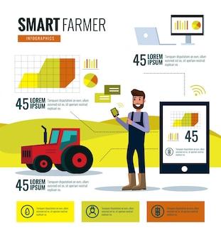 スマート農家のインフォグラフィックス