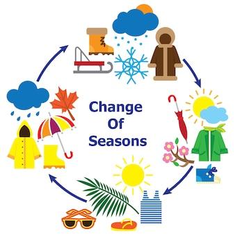 季節イラストの変更