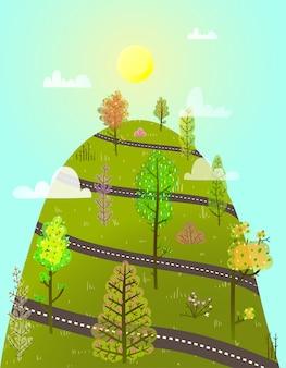 Горный серпантин, дорожный пейзаж