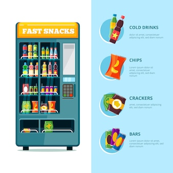 自動販売機。スナック不健康食品の自動販売