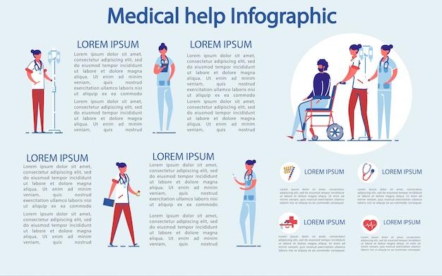 医療支援と支援インフォグラフィックセット。