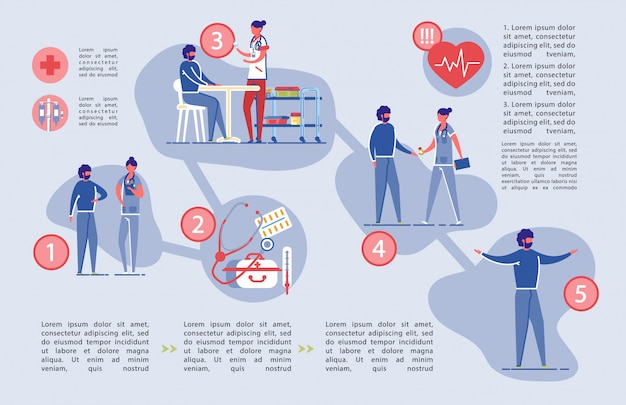 医療と医療保険のインフォグラフィックセット。