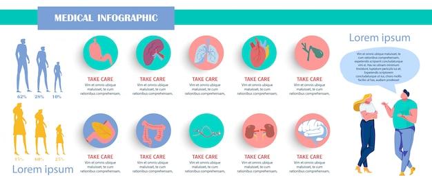 Медицинские инфографики, изображающие человеческие органы баннер.